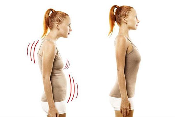 Posture-Image